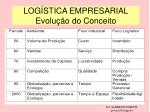 log stica empresarial evolu o do conceito
