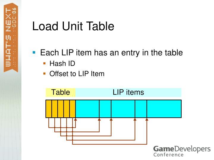 Load Unit Table