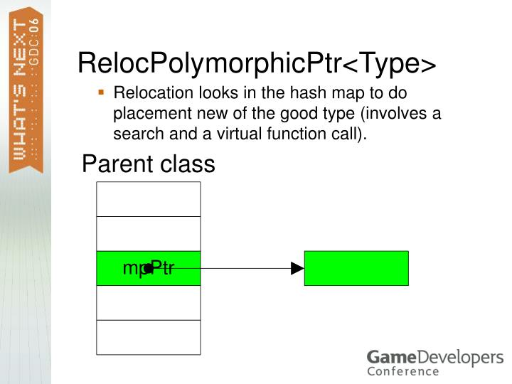 RelocPolymorphicPtr<Type>