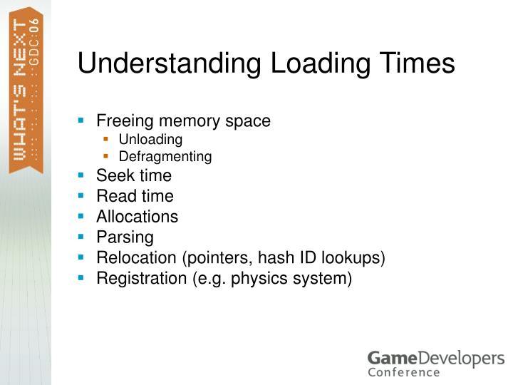 Understanding Loading Times