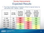 survey improvements expected results