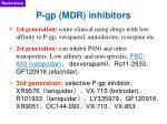 p gp mdr inhibitors1