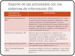 soporte de las actividades con los sistemas de informaci n si