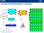 joining the building blocks gateway