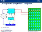 joining the building blocks integrated