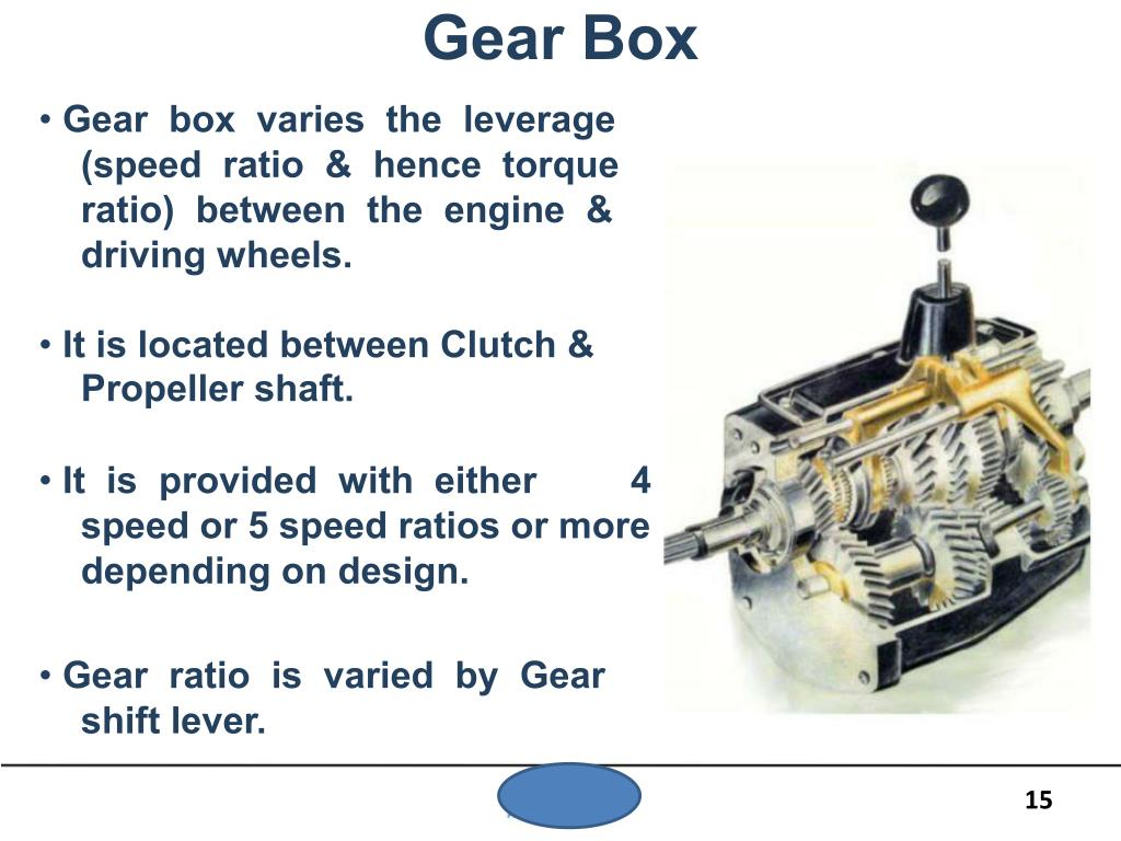 PPT - Automotive Transmission PowerPoint Presentation - ID:5621768