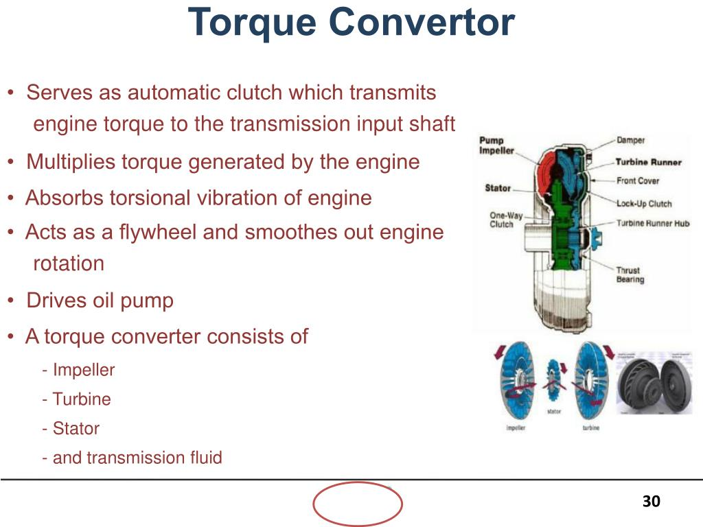 PPT - Automotive Transmission PowerPoint Presentation - ID