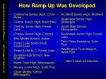 how ramp up was developed