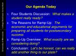 our agenda today1