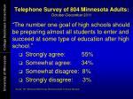 telephone survey of 804 minnesota adults october december 20111