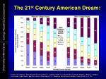the 21 st century american dream