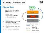 biz model definition pd