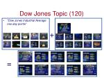 dow jones topic 120