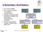 4 schichten architektur