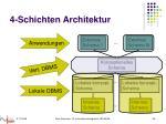 4 schichten architektur1