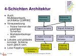 4 schichten architektur2