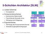5 schichten architektur sl902