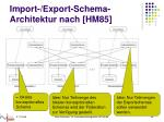 import export schema architektur nach hm85