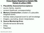 three stages required to implant fms hyman loftus 1998