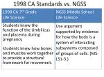 1998 ca standards vs ngss1