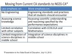 moving from current ca standards to ngss ca1