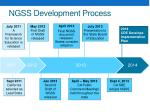 ngss development process