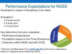 performance expectations for ngss