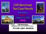 csr benchmark test case results