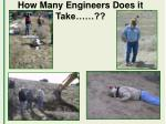 how many engineers does it take