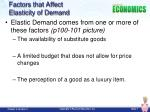 factors that affect elasticity of demand