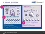 bt diamond ip solutions