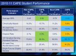2010 11 cape student performance