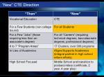 new cte direction