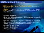 stem and other cte initiatives