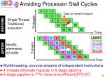 avoiding processor stall cycles