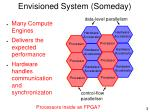 envisioned system someday