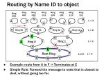 routing by name id to object