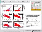 4 1 dependence of convection indices on pbl conditions