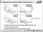 4 2 dependence of convection inhibition on pbl conditions