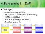 4 kako planirati daf