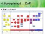 4 kako planirati daf1