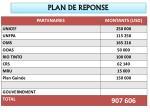 plan de reponse2