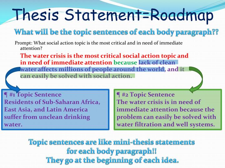 Thesis Statement=Roadmap