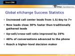 global exchange success statistics