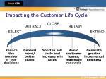 impacting the customer life cycle