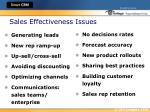 sales effectiveness issues