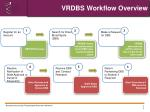 vrdbs workflow overview