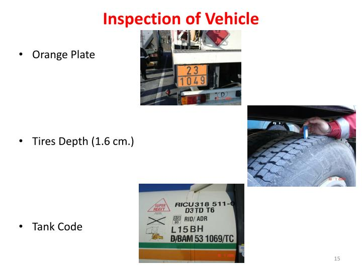 Inspection of Vehicle