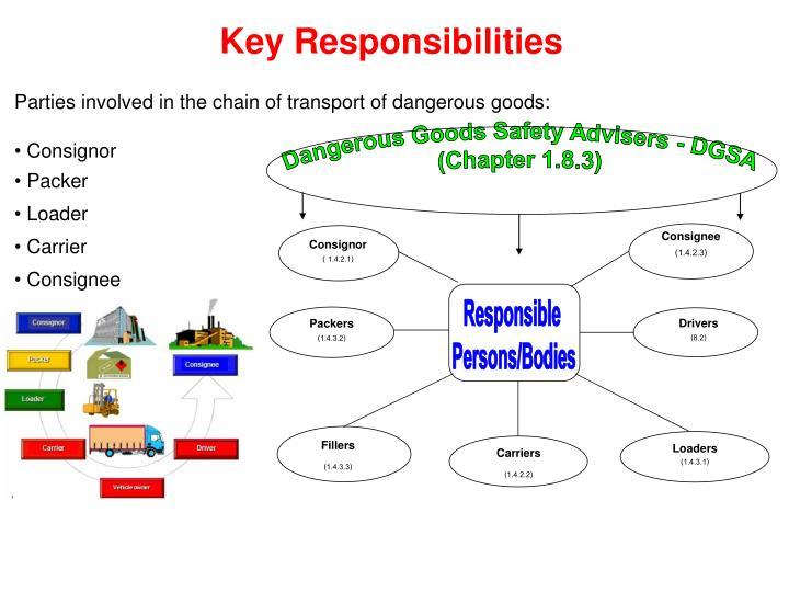 Dangerous Goods Safety Advisers - DGSA