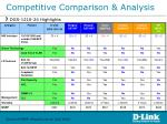 competitive comparison analysis